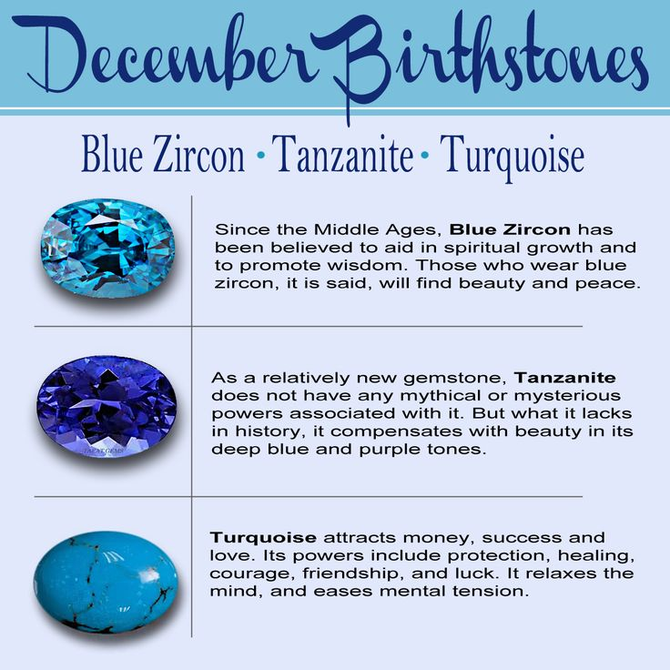 Birthstone for December: Meaning, Colors and Jewelry